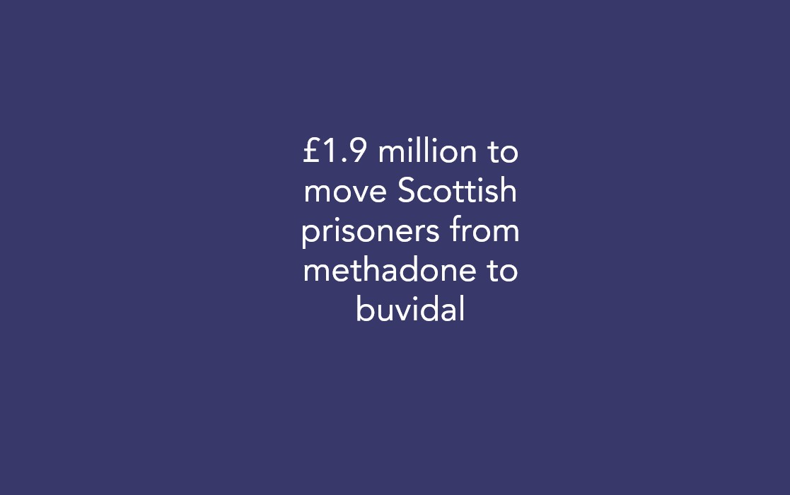 £1.9 million to move Scottish prisoners from methadone to buvidal