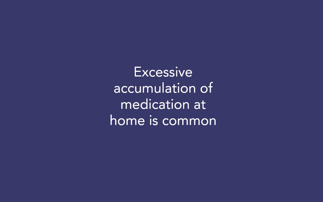 Excessive accumulation of medication at home is common