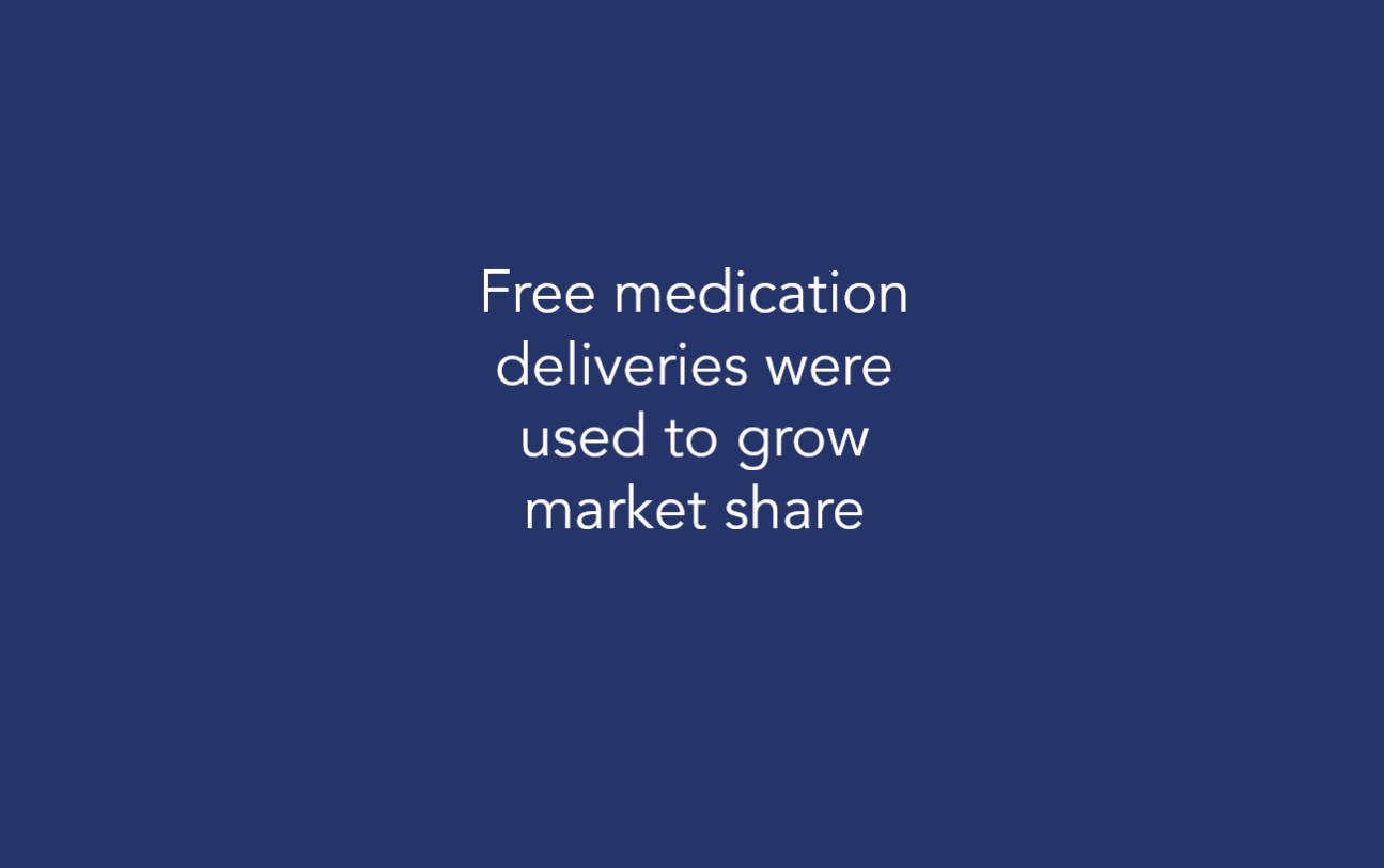 Free medication deliveries were used to grow market share