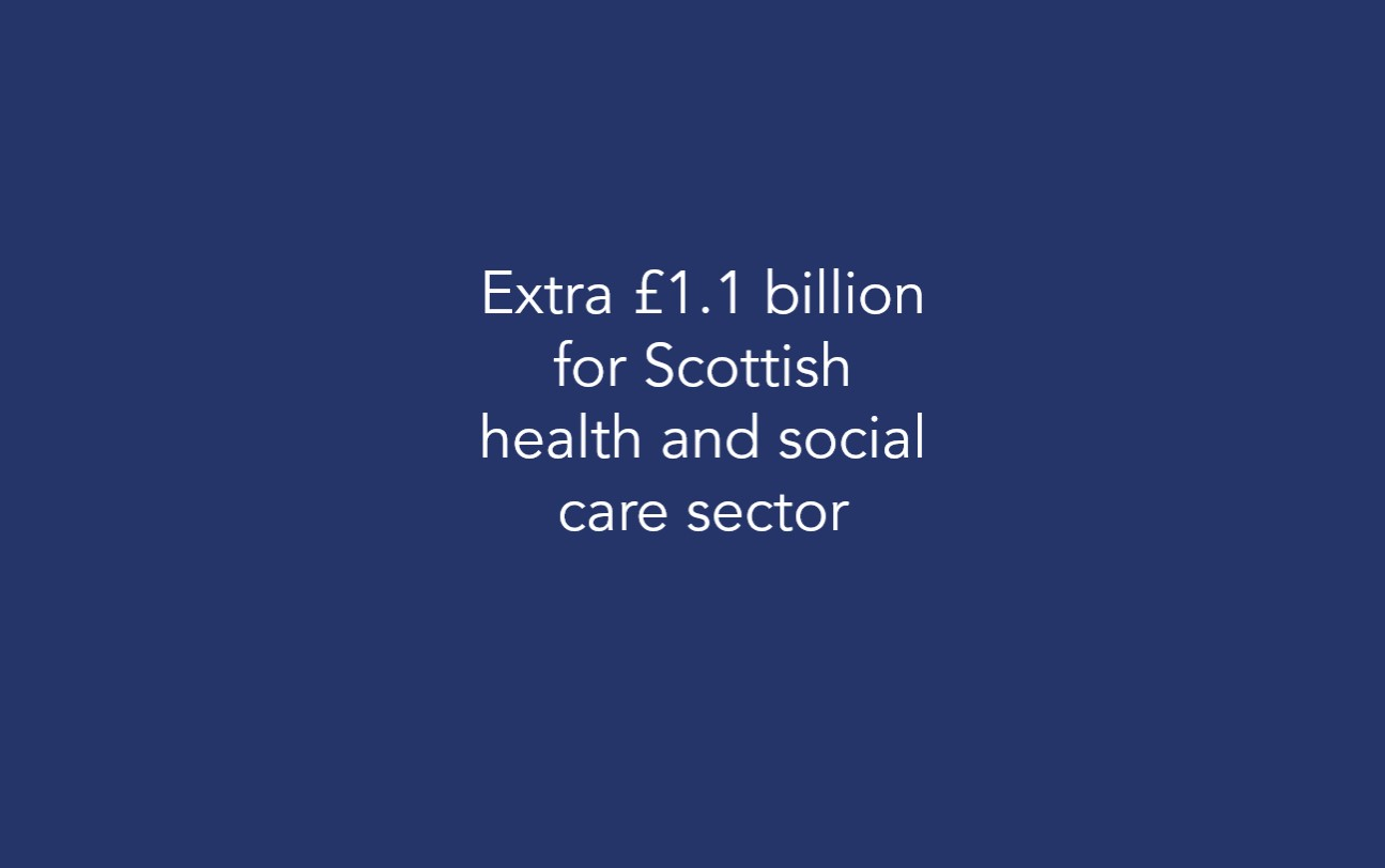 Extra £1.1 billion for Scottish health and social care sector